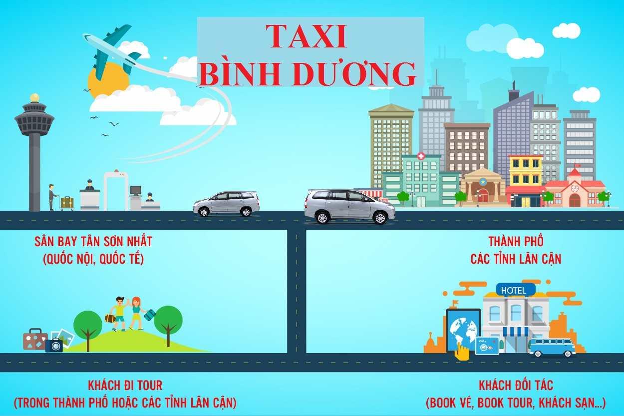 dịch vụ taxi bình dương